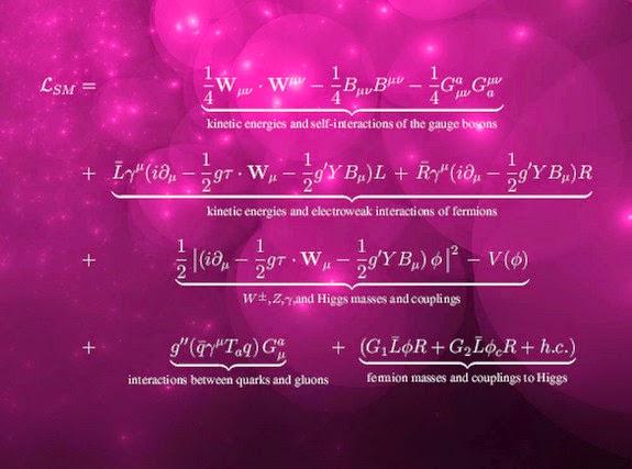 As Equacoes Mais Bonitas Do Mundo Ciencia Online