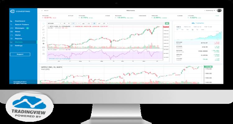 ICO Covesting - Platform Digital Asset Peer To Peer Untuk Trader Dan Investor