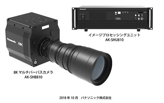 8K-камера AK-SHB810 и блок обработки изображений AK-SHU810