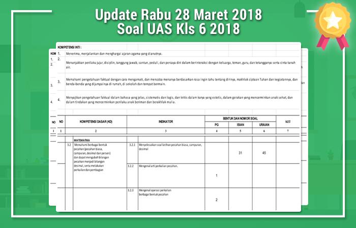 Update Rabu 28 Maret 2018 Format Kisi-Kisi Soal SD K13