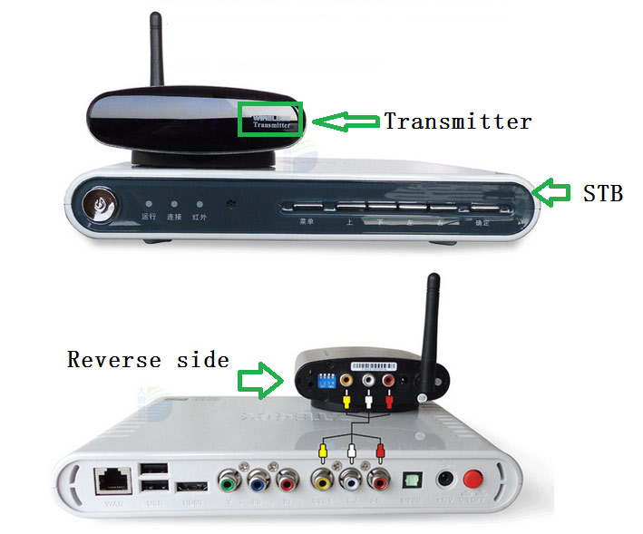 TV Transmitter connection