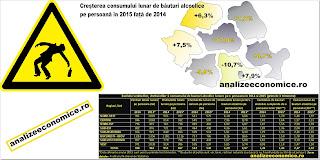Cât cheltuie românii pe băutură, în funcție de regiune