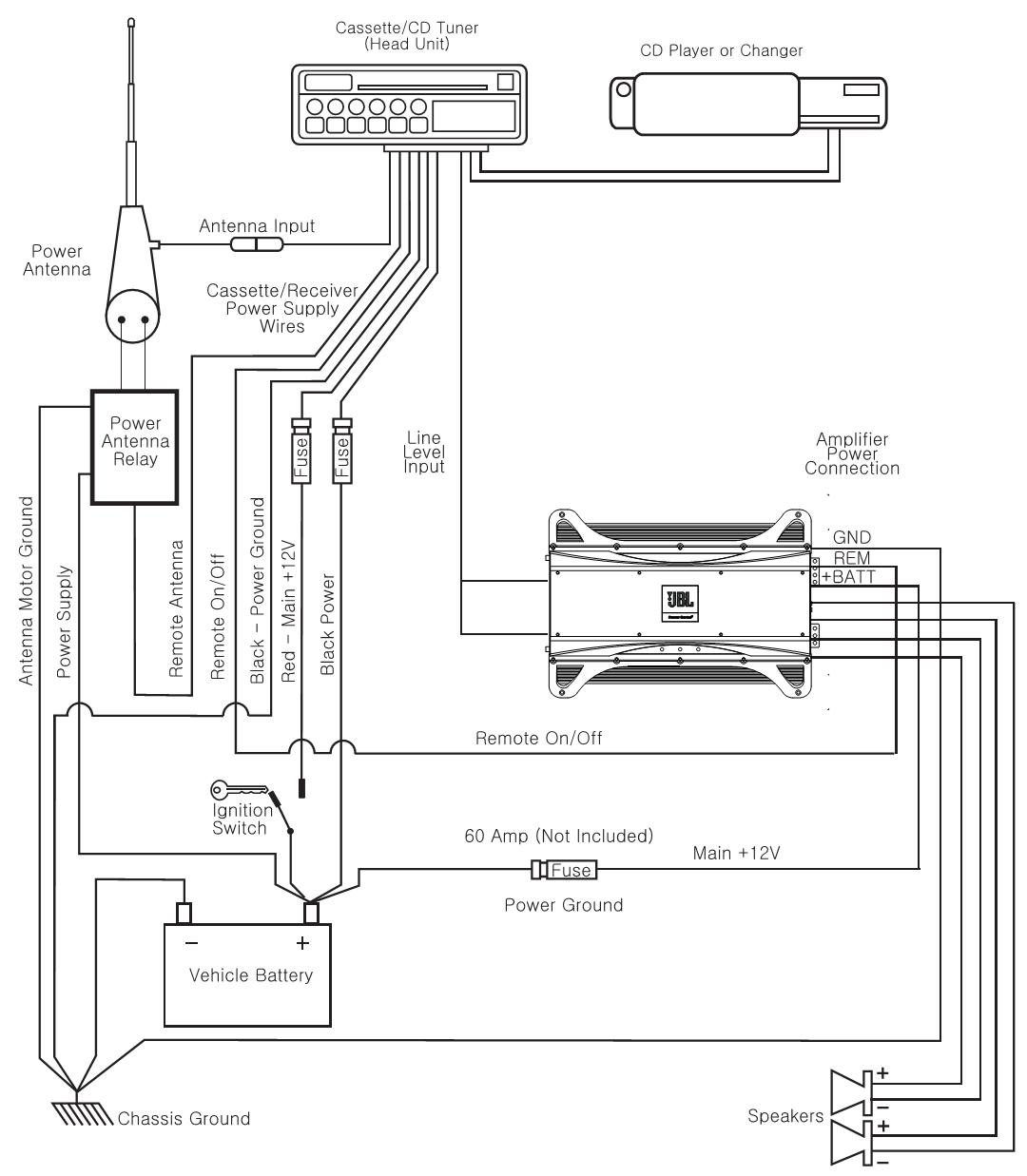 √ 2 channel amp kicker wiring diagram amazon com kicker 07mx3504jbl px 600 2 2 channel car amplifier mosfet output