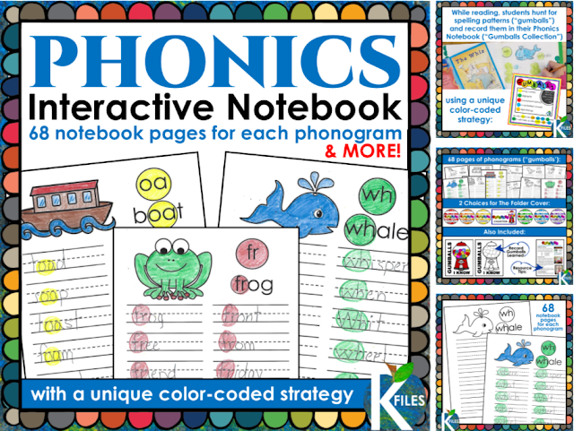 Interactive Phonics Notebook: Mix a little Word Work in your Read to Self center during the Daily 5! Students hunt for the phonics rules they are studying in their differentiated Words Their Way group as they read from leveled readers. They love to add to their collection of words in this interactive Word Study Notebook. Great for Guided Reading lessons and independent Word Work Centers.