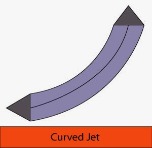 Curved jet