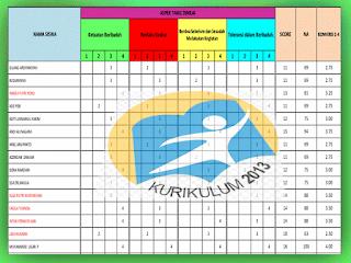 Aplikasi Format Analisis Nilai Siswa Otomatis Kurikulum 2013