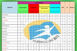 Kumpulan Aspek  Format Analisis Nilai Siswa Otomatis Kurikulum 2013