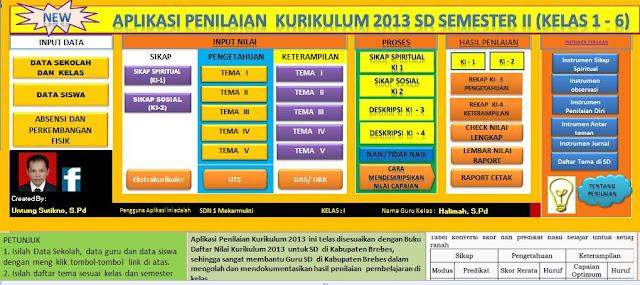 New Aplikasi Penilaian Kurikulum 2013 SD Semester 2 (Kelas 1-6)