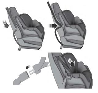Child Seat Tutorial