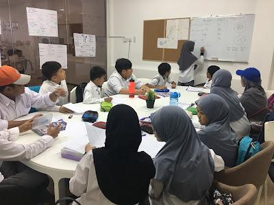 Pembelajaran berpusatkan murid bagi mencungkil kemahiran abad ke-21