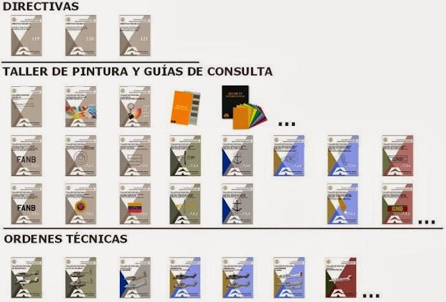 camuflaje directiva ceo dir 119 venezuela aaet