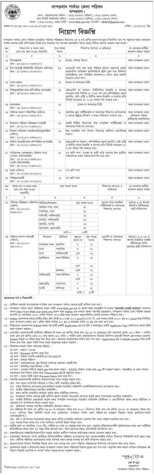 বান্দরবান পার্বত্য জেলা পরিষদ নিয়োগ বিজ্ঞপ্তি 2020 - বান্দরবান পার্বত্য জেলা পরিষদ নিয়োগ বিজ্ঞপ্তি 2021 - বান্দরবান পার্বত্য জেলা পরিষদ নিয়োগ বিজ্ঞপ্তি ২০২০ - বান্দরবান পার্বত্য জেলা পরিষদ নিয়োগ বিজ্ঞপ্তি ২০২১