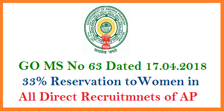 ap-go-ms-no-63-33-reservation-to-women-direct-recruitments-subordinate-service-rules-andhra-pradesh
