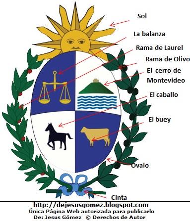 Dibujo del escudo de Uruguay indicando partes