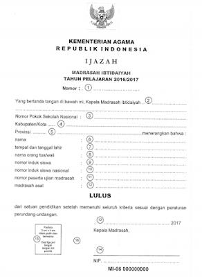 Juknis Penulisan Blangko Ijazah MI, MTS, MA Tahun 2017