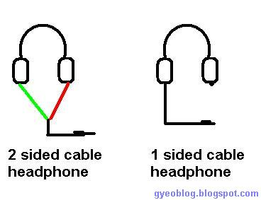 how to modify a 2 sided wire headphone to 1 sided wire