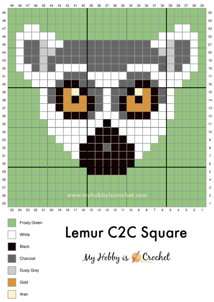 Lemur C2C Graph