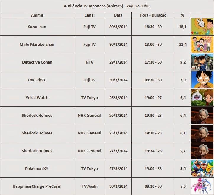 Naruto News: Abril 2014