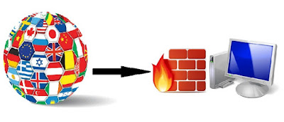 firewall_country