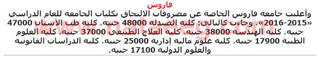 مصروفات ومواعيد الالتحاق بالجامعات الخاصة فى مصر 2015/2016 وتنسيق القبول بالكليات
