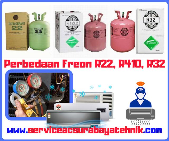 Perbedaan Freon R22, R32 Dan R410