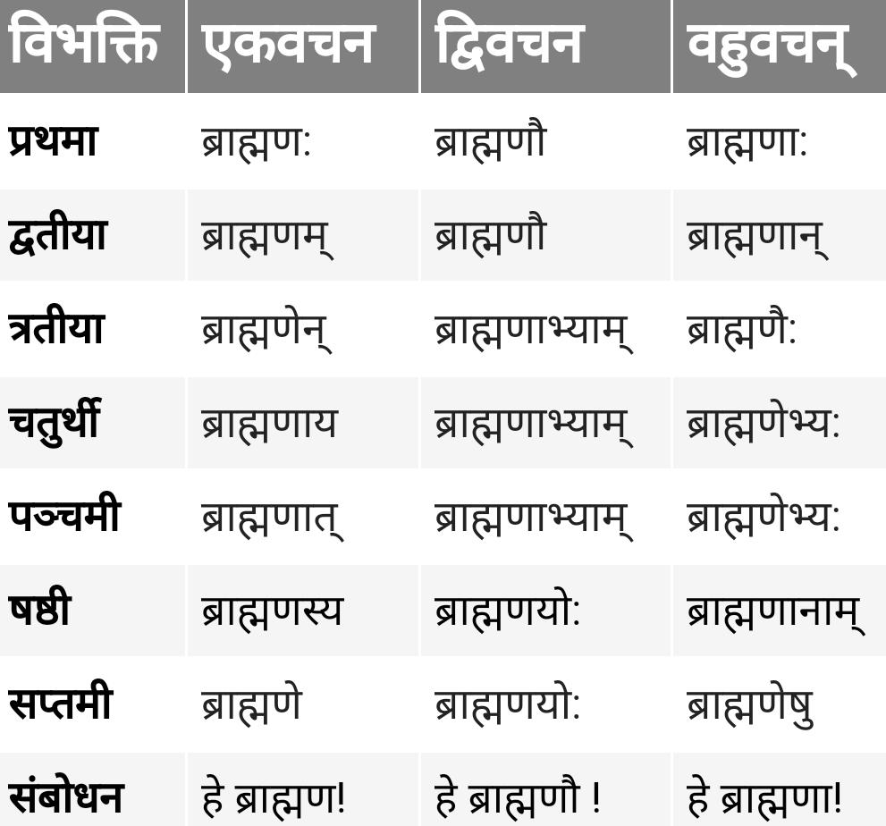 Brahman Shabd Roop