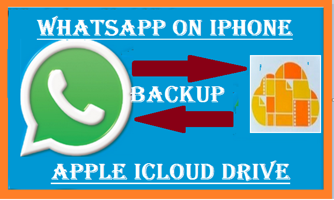 WhatsApp conversations to iCloud in iPhone