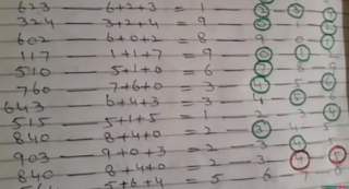 Thai Lottery 3up Joker Free Take Suggestions For 01.01.2019 | January Consequence