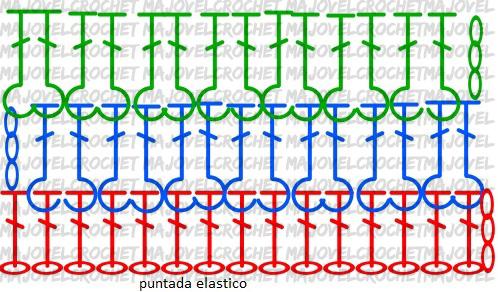 Elastico -Majovel Crochet Patrón Jersey azul con punto elastico a crochet y ganchillo