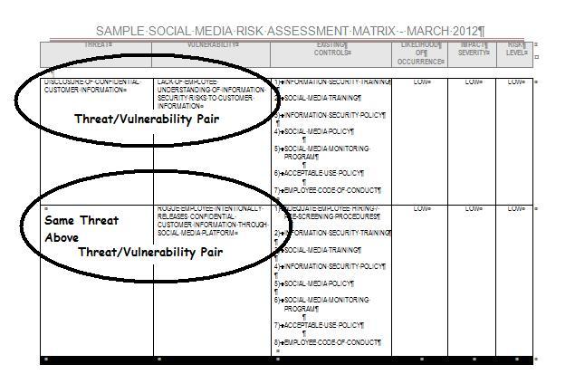 environmental risk assessment template - risk assessment report