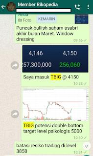 Pola reversal saham TBIG