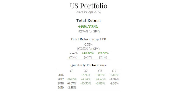 March 2019 US Portfolio Performance Report. Overall = +65.73%, YTD = -2.35%