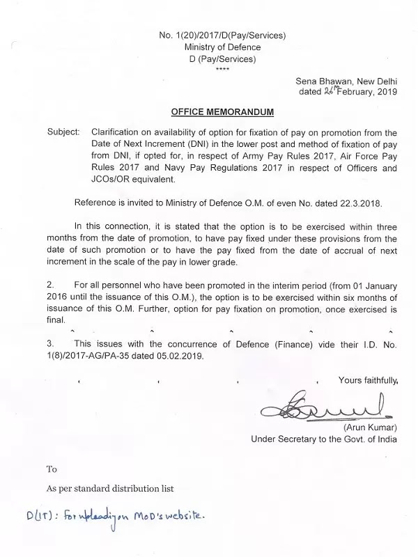 army airforce navy pay rules 7th cpc pay fixation on promotion clarification