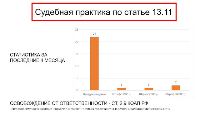 %25D1%2581%25D1%2583%25D0%25B4%25D0%25B5%25D0%25B1%25D0%25BD%25D0%25B0%25D1%258F%2B%25D0%25BF%25D1%2580%25D0%25B0%25D0%25BA%25D1%2582%25D0%25B8%25D0%25BA%25D0%25B0.png
