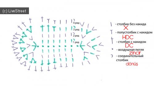 amigrumi tarifi | 279x500