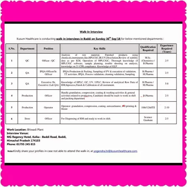 Kusum Healthcare Pvt. Ltd. Walk In Interview B.Pharma, B.Sc, M.Pharma  For Quality Assurance, Quality Control, Production at 30 Sep.
