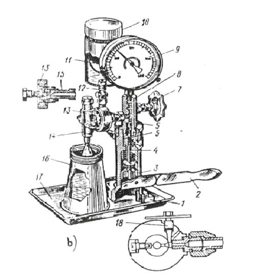 Thiết bị kiểm tra áp suất vòi phun