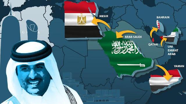Timur Tengah