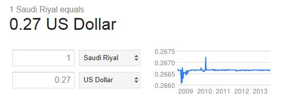 Forex rates in saudi