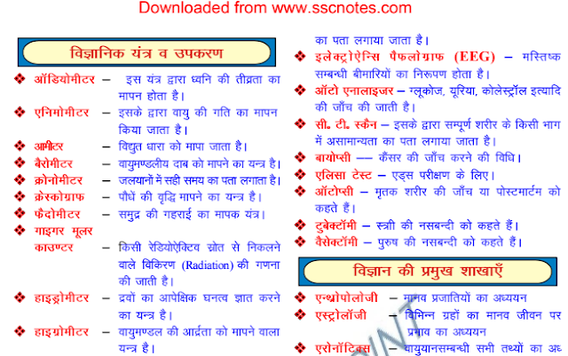 General Science Notes for Competitive Exams PDF Download