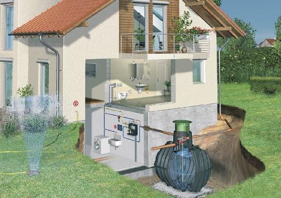 Rainwater harvesting. Ppt video online download.