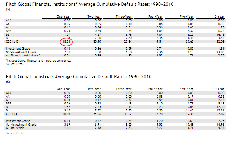 Et Rating  Hazard Risk Category Per Nfpa 70e Hazard Level Risk