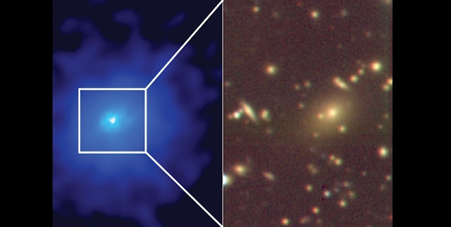 An X-ray image (in blue) with a zoom in optical image (gold and brown) showing the central galaxy of a hidden cluster, which harbors a supermassive black hole.  Image: Taweewat Somboonpanyakul
