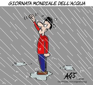 Giornata mondiale dell'acqua, giornate mondiali, pioggia, primavera, umorismo, vignetta, satira