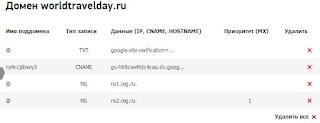 Как привязать домен от domaindiscount24.com к блоггеру??