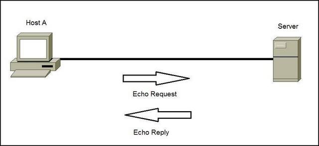 الفرق استخدام الانترنت الواي والكابل؟ 4.jpg