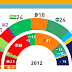 THE NETHERLANDS, February 2015. Peil.nl poll (3)