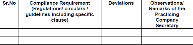 Compliance Requirement (Regulations/ circulars / guidelines including specific clause)
