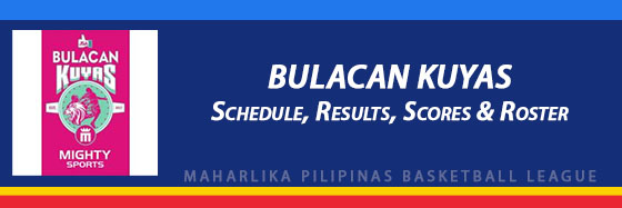 MPBL: Bulacan Kuyas Schedule, Results, Scores, Roster