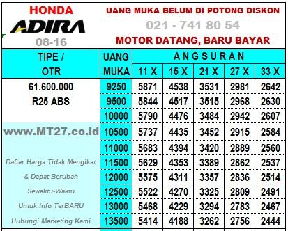 Daftar-Harga-Yamaha-R25-abs-Adira-Finance